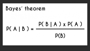 bayes theorem by the expert tutors at The Tutor Team